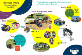 Horner Park new playground plan