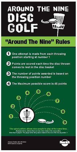 Around the Nine Disc golf rules sign
