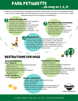 Park Petiquette poster reviewing dogs in parks